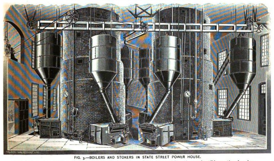 FIG. 3 -- BOILERS AND