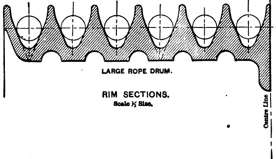 Fig. 14 -- Rim Sections