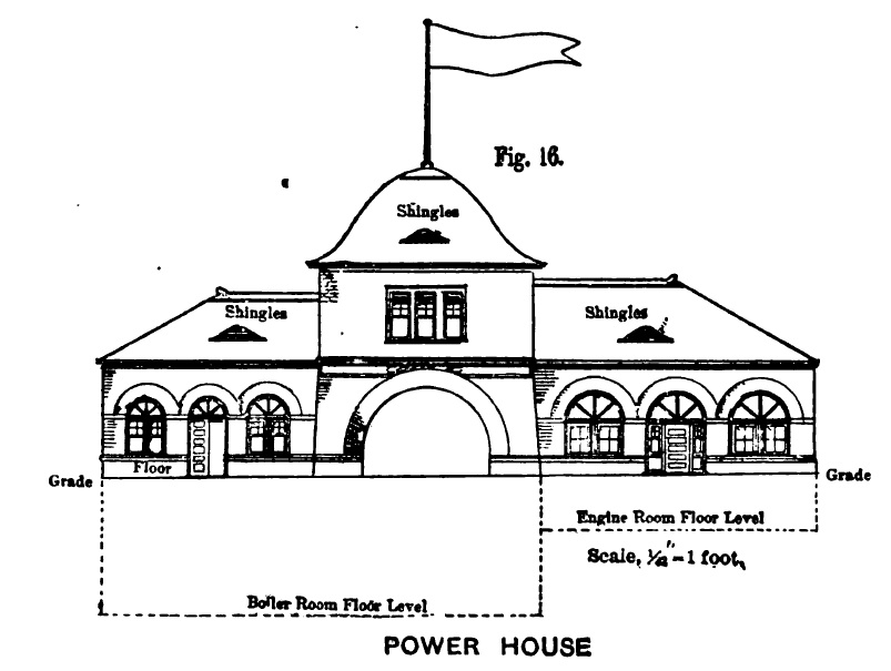 Fig. 16 -- Power House