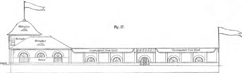 Fig. 17 -- Power House