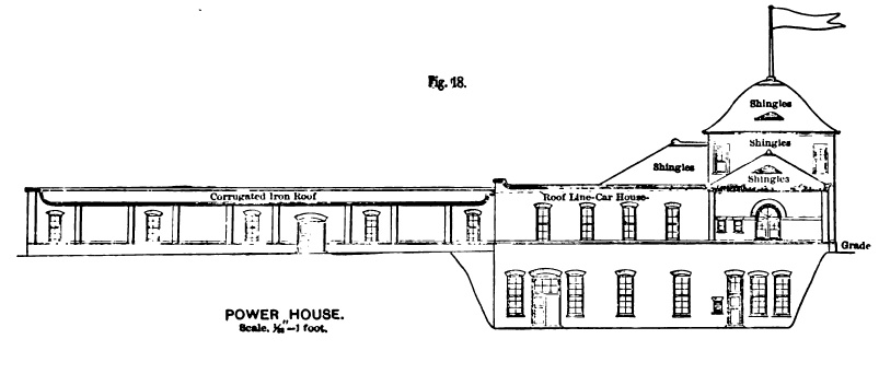 Fig. 18 -- Power House
