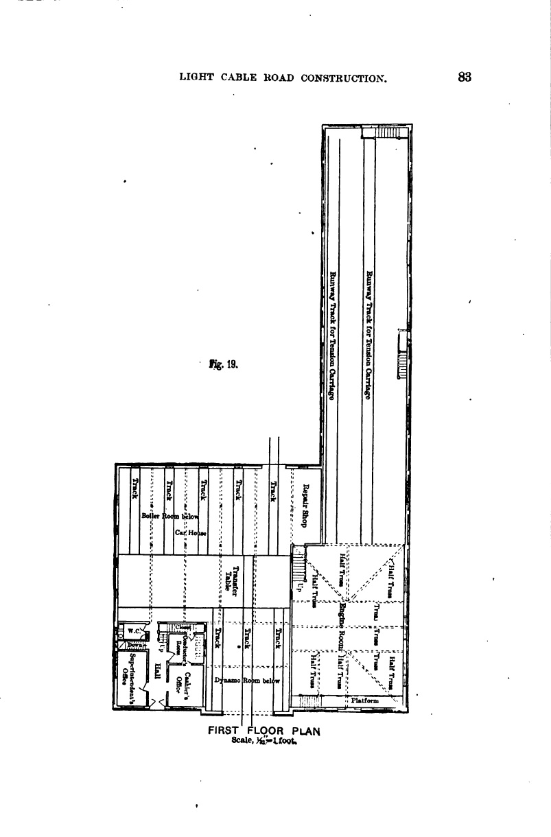 Fig. 19 -- Power House