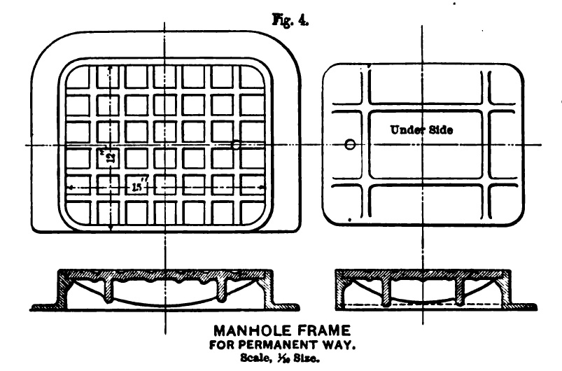 Fig. 4 -- Manhole Frame For Permanent Way