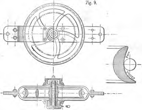 Fig. 9 -- Curve Pulley