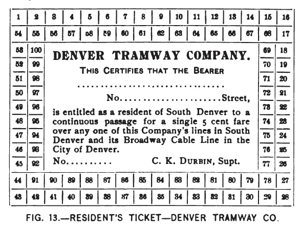 Denver Tramway Ticket