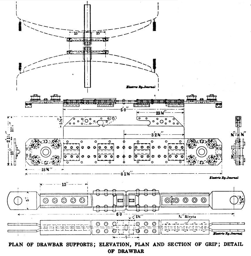 Plan of drawbar supports