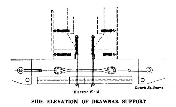 Side elevation of drawbar supports