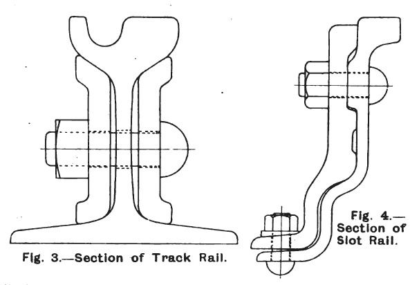 track and slot rails
