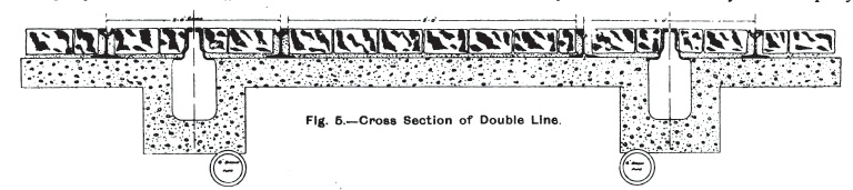 Cross section of double line
