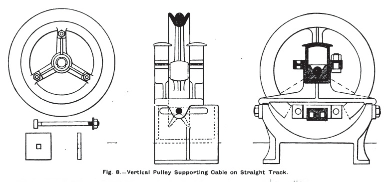 Vertical pulley
