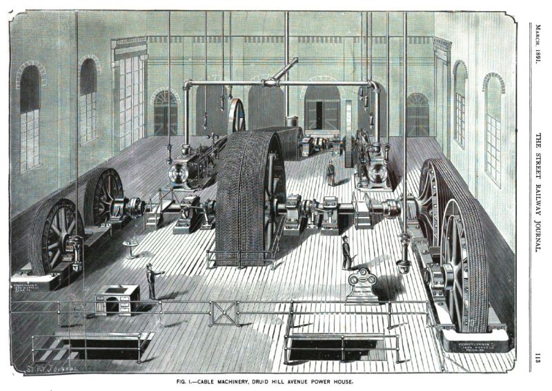 Fig. 1 -- Cable Machinery, Druid Hill Avenue Power House.