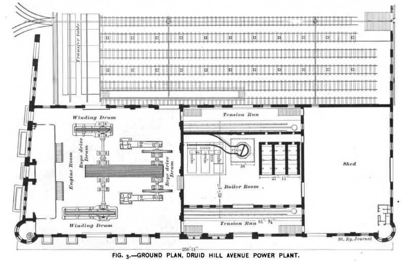 Fig. 3 -- Ground Plan, Druid Hill Avenue Power House.