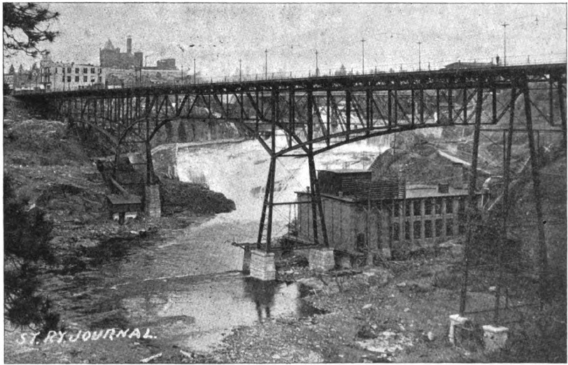 Fig 25 - Spokane Falls  and railway power station