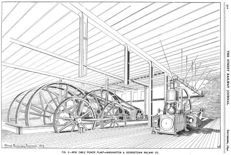 Fig. 3 -- New Cable Power Plant -- Washington & Georgetown Railway Co.