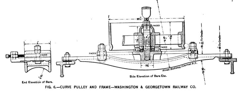 Fig. 6 -- Curve Pulley & Frame -- Washington & Georgetown Railway Co.