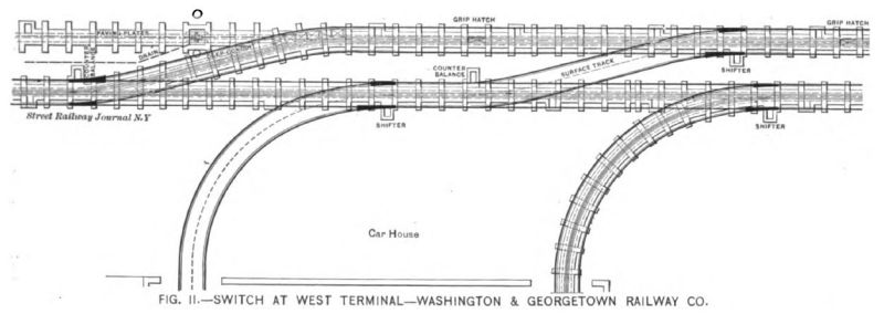 Fig. 11 -- Switch at West Terminal -- Washington & Georgetown Railway Co.