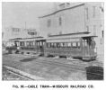 Fig. 30 -- Cable train -- missouri railroad co.